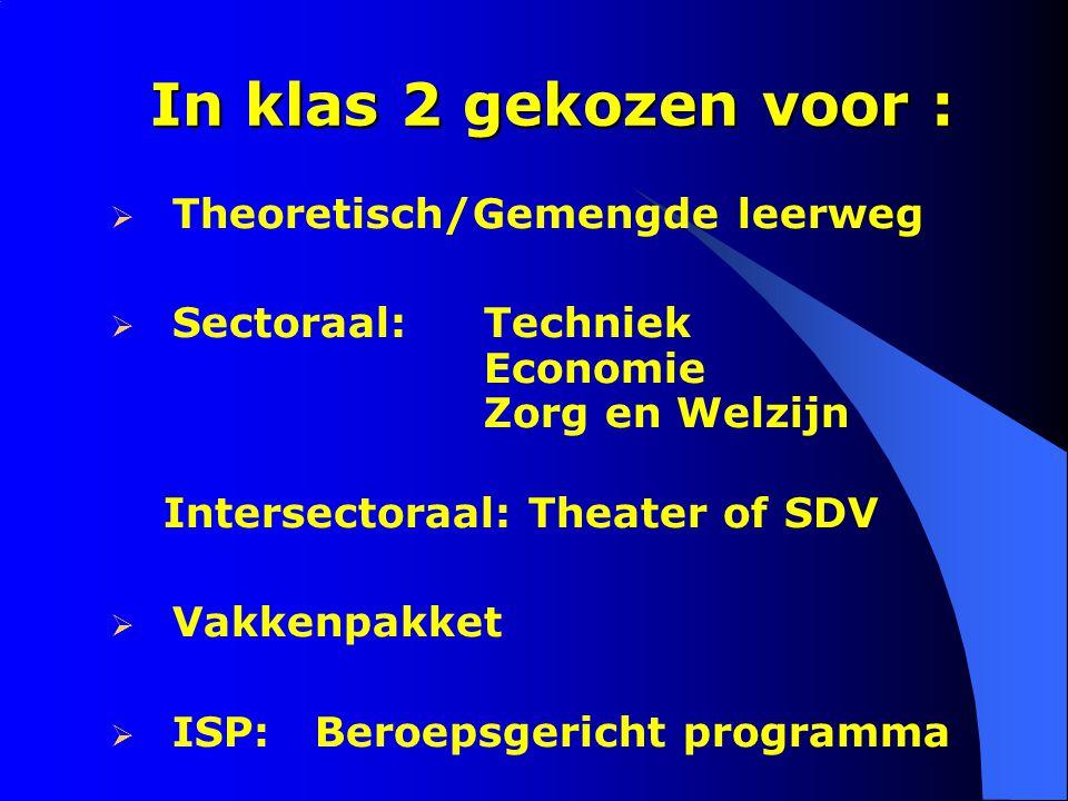 In klas 2 gekozen voor :  Theoretisch/Gemengde leerweg  Sectoraal: Techniek Economie Zorg en Welzijn Intersectoraal: Theater of SDV  Vakkenpakket  ISP: Beroepsgericht programma