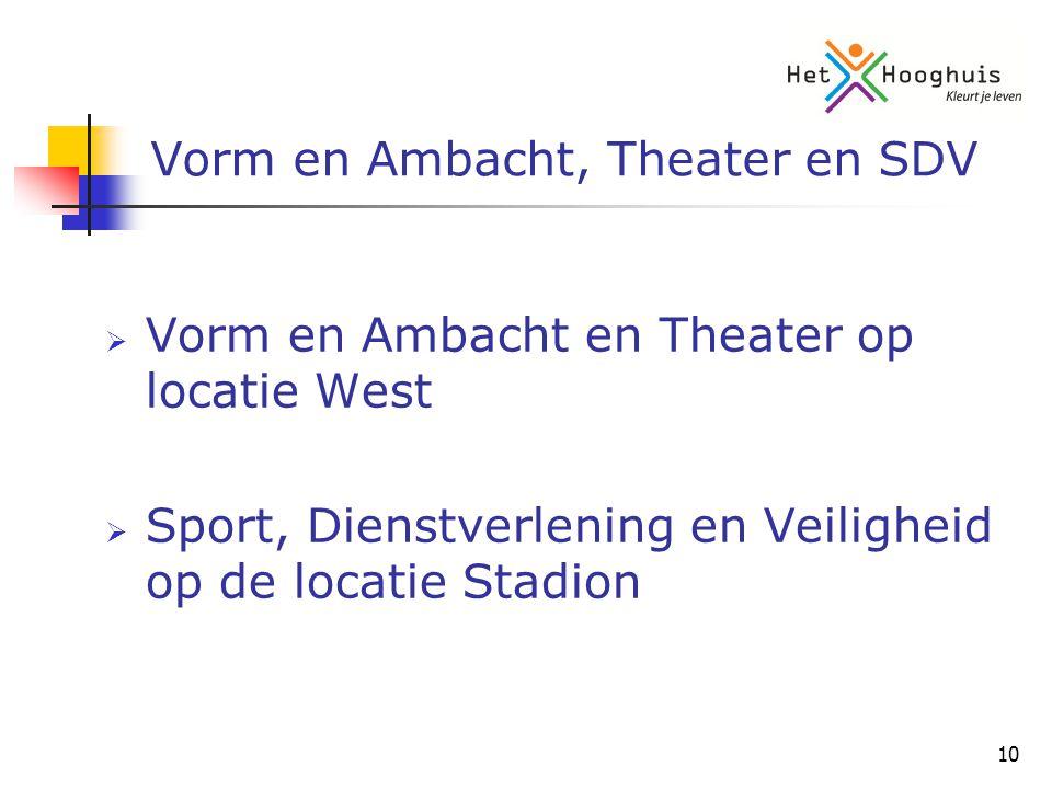 10 Vorm en Ambacht, Theater en SDV  Vorm en Ambacht en Theater op locatie West  Sport, Dienstverlening en Veiligheid op de locatie Stadion
