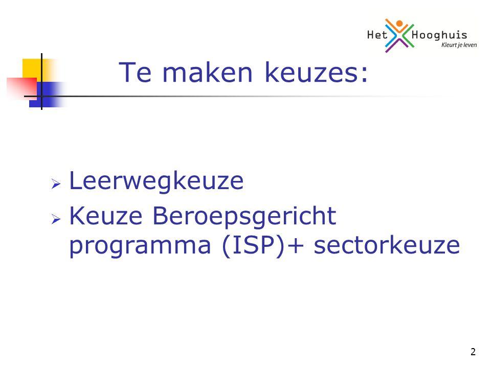 2 Te maken keuzes:  Leerwegkeuze  Keuze Beroepsgericht programma (ISP)+ sectorkeuze