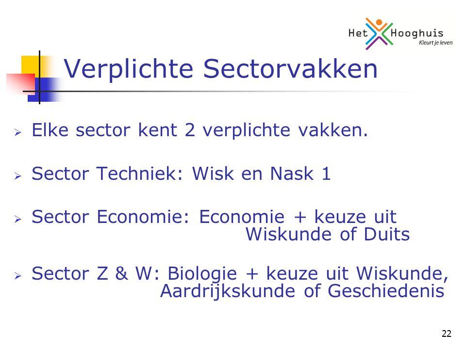22 Verplichte Sectorvakken  Elke sector kent 2 verplichte vakken.