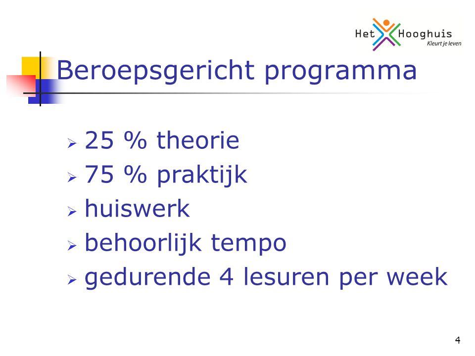 4 Beroepsgericht programma  25 % theorie  75 % praktijk  huiswerk  behoorlijk tempo  gedurende 4 lesuren per week