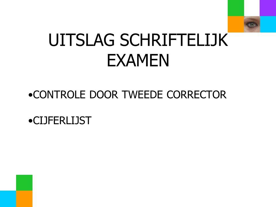 UITSLAG SCHRIFTELIJK EXAMEN CONTROLE DOOR TWEEDE CORRECTOR CIJFERLIJST