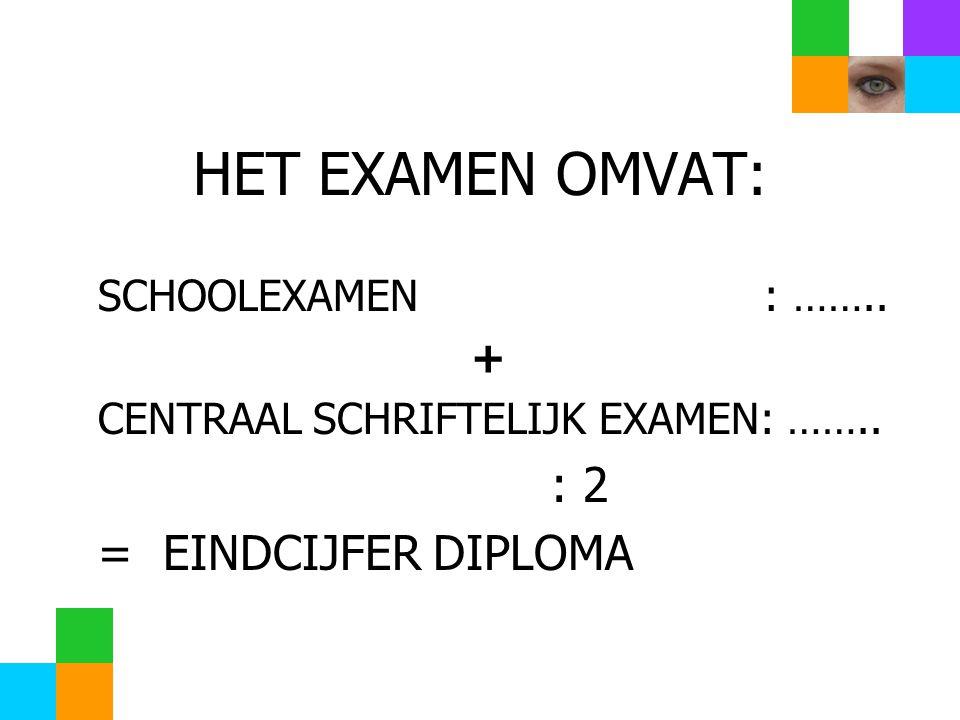 HET EXAMEN OMVAT: SCHOOLEXAMEN : …….. + CENTRAAL SCHRIFTELIJK EXAMEN: …….. : 2 = EINDCIJFER DIPLOMA