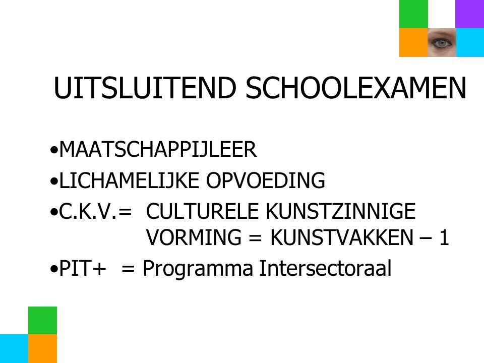 UITSLUITEND SCHOOLEXAMEN MAATSCHAPPIJLEER LICHAMELIJKE OPVOEDING C.K.V.=CULTURELE KUNSTZINNIGE VORMING = KUNSTVAKKEN – 1 PIT+ = Programma Intersectoraal