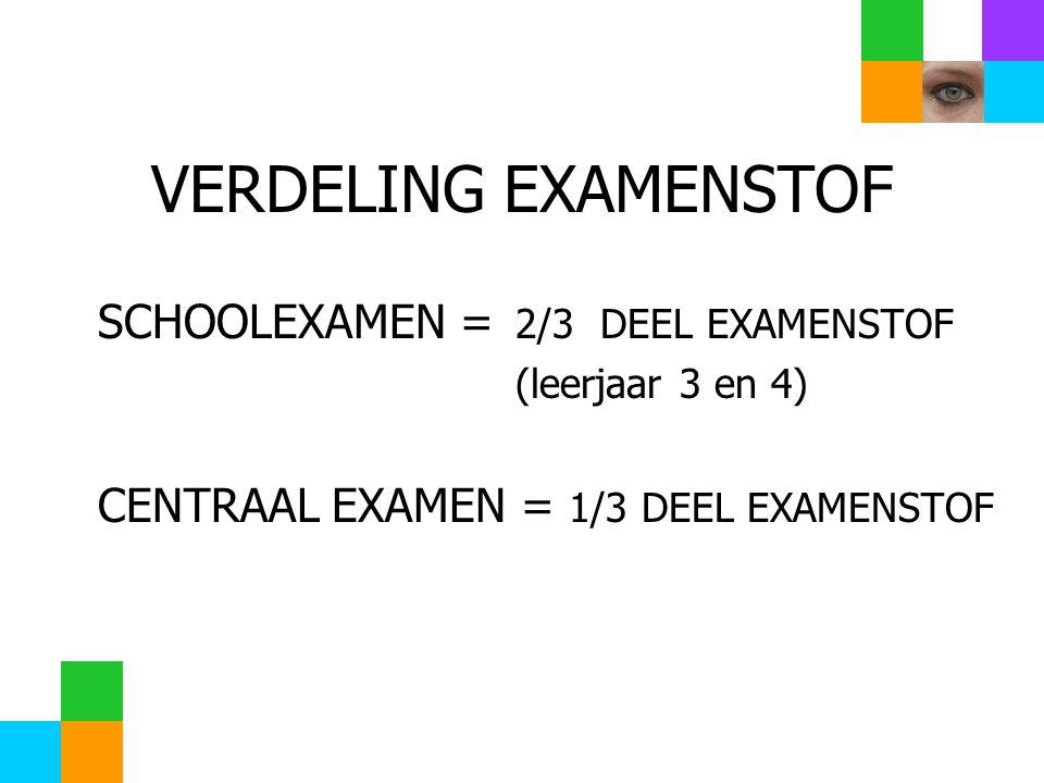 VERDELING EXAMENSTOF SCHOOLEXAMEN = 2/3 DEEL EXAMENSTOF (leerjaar 3 en 4) CENTRAAL EXAMEN = 1/3 DEEL EXAMENSTOF