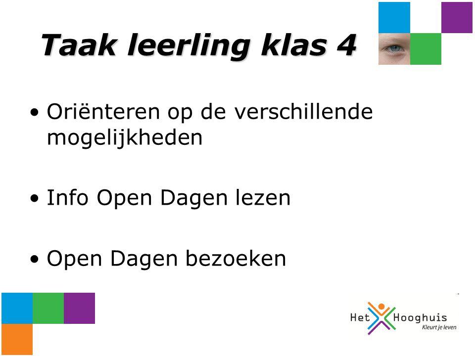 Taak leerling klas 4 Oriënteren op de verschillende mogelijkheden Info Open Dagen lezen Open Dagen bezoeken