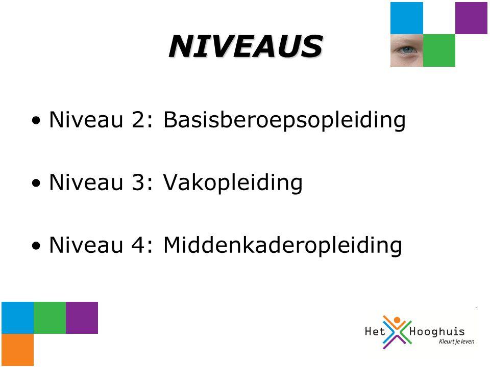NIVEAUS Niveau 2: Basisberoepsopleiding Niveau 3: Vakopleiding Niveau 4: Middenkaderopleiding