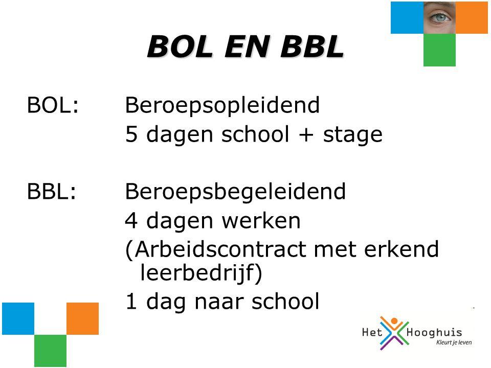 BOL EN BBL BOL: Beroepsopleidend 5 dagen school + stage BBL:Beroepsbegeleidend 4 dagen werken (Arbeidscontract met erkend leerbedrijf) 1 dag naar school