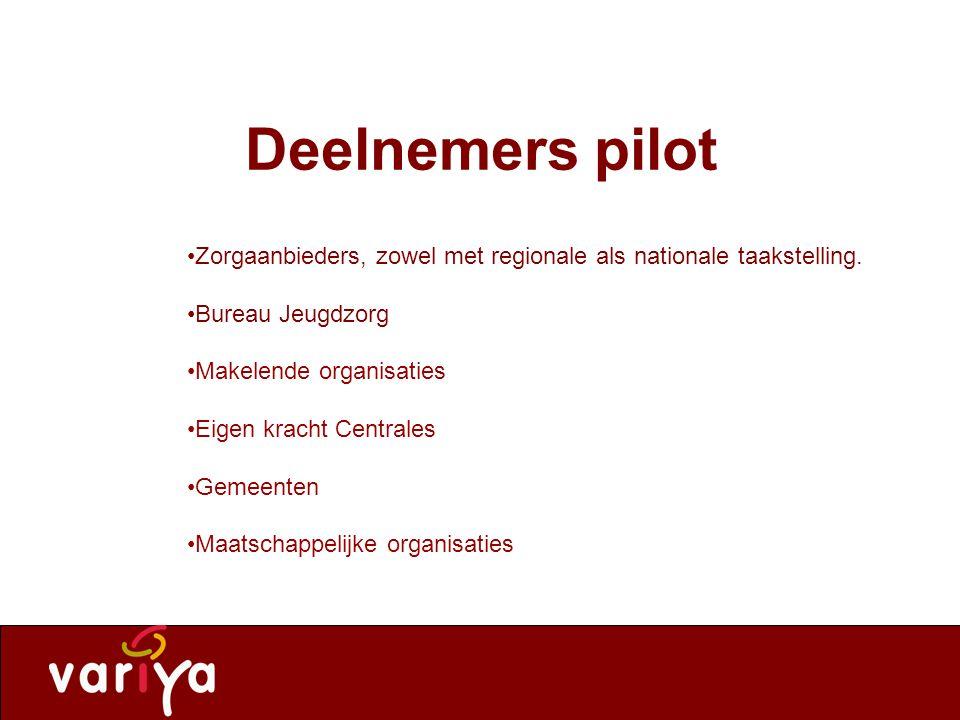 Variya leeft. Deelnemers pilot Zorgaanbieders, zowel met regionale als nationale taakstelling.