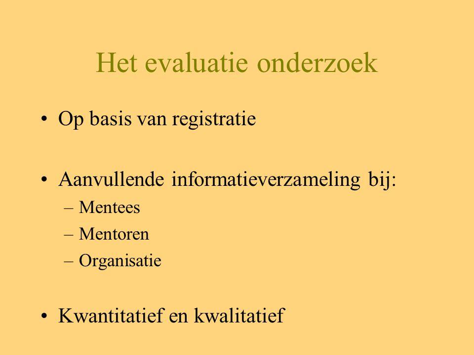 Het evaluatie onderzoek Op basis van registratie Aanvullende informatieverzameling bij: –Mentees –Mentoren –Organisatie Kwantitatief en kwalitatief