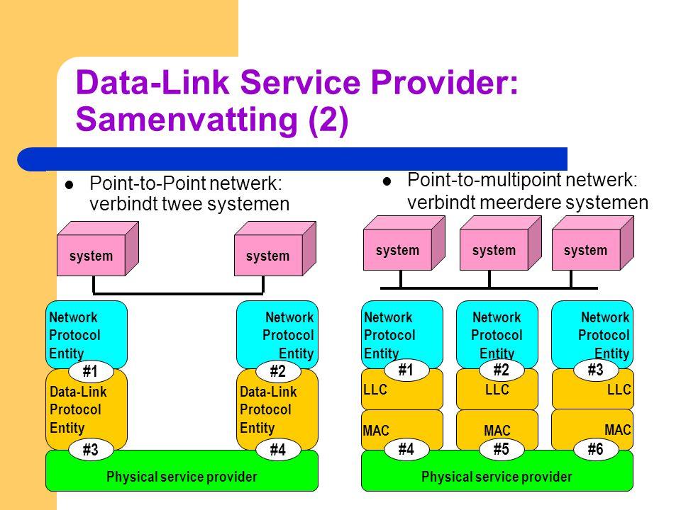 Data-Link Service Provider: Samenvatting (2) Point-to-Point netwerk: verbindt twee systemen Point-to-multipoint netwerk: verbindt meerdere systemen Ph