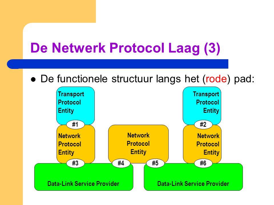 De Netwerk Protocol Laag (3) De functionele structuur langs het (rode) pad: Transport Protocol Entity Data-Link Service Provider Network Protocol Entity Network Protocol Entity Data-Link Service Provider Transport Protocol Entity Network Protocol Entity #1#2 #3#4#5#6