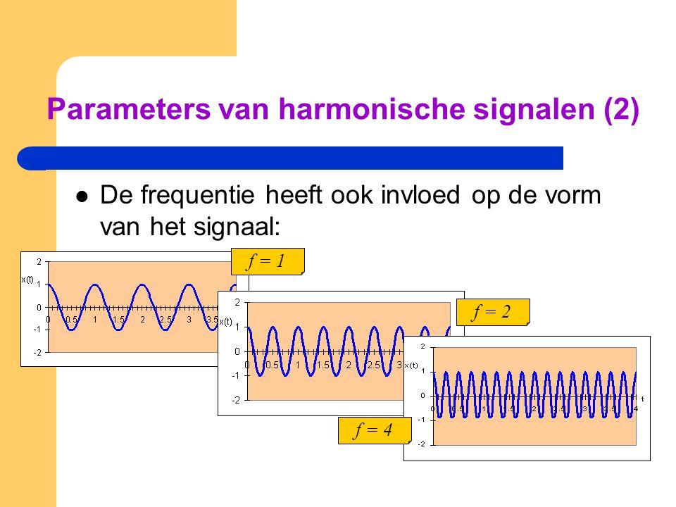 De frequentie heeft ook invloed op de vorm van het signaal: f = 1 f = 2 f = 4 Parameters van harmonische signalen (2)