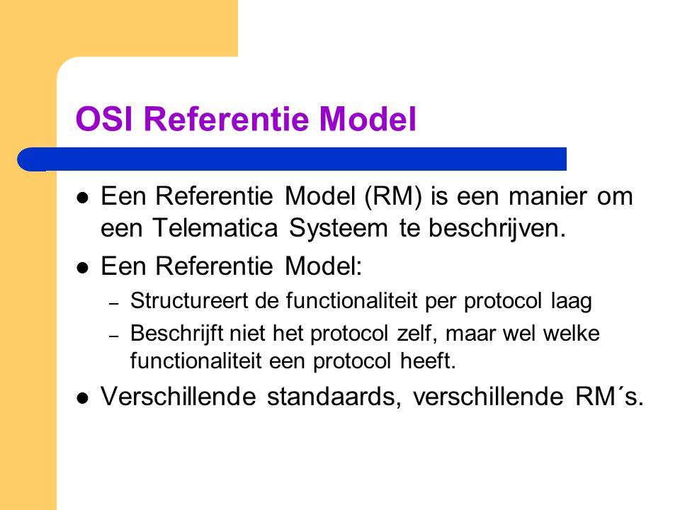 OSI Referentie Model Een Referentie Model (RM) is een manier om een Telematica Systeem te beschrijven. Een Referentie Model: – Structureert de functio
