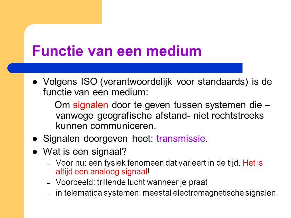 Functie van een medium Volgens ISO (verantwoordelijk voor standaards) is de functie van een medium: Om signalen door te geven tussen systemen die – va