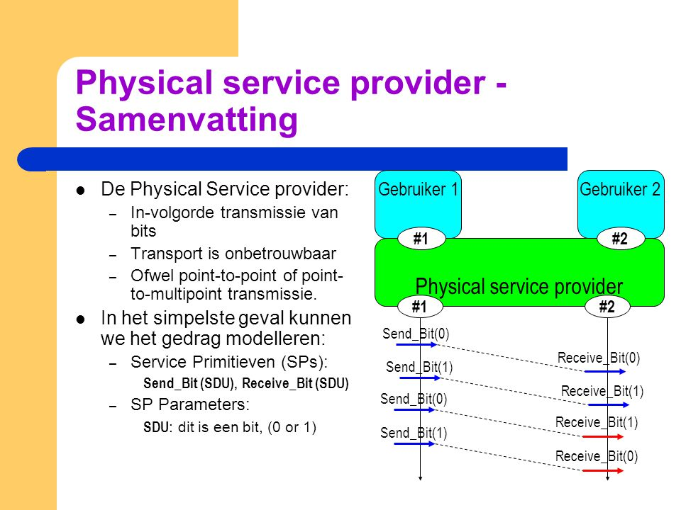 Physical service provider - Samenvatting De Physical Service provider: – In-volgorde transmissie van bits – Transport is onbetrouwbaar – Ofwel point-to-point of point- to-multipoint transmissie.