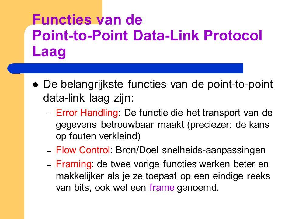 Retransmission (hertransmissie) Als de ontvangende Data-Link entiteit een PDU heeft ontvangen en een fout ontdekt, moet het de PDU weggooien en een herstransmissie opstarten.