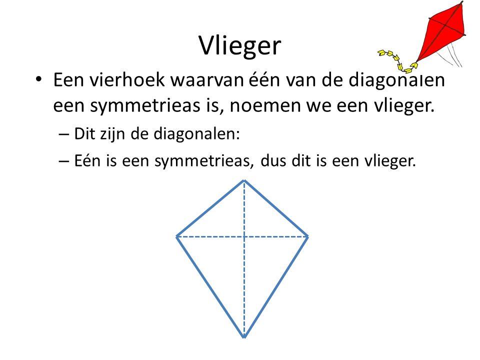 Vlieger Een vierhoek waarvan één van de diagonalen een symmetrieas is, noemen we een vlieger. – Dit zijn de diagonalen: – Eén is een symmetrieas, dus