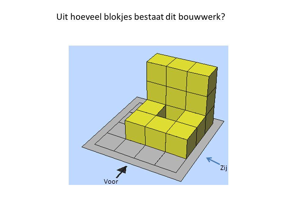 Uit hoeveel blokjes bestaat dit bouwwerk? Zij Voor