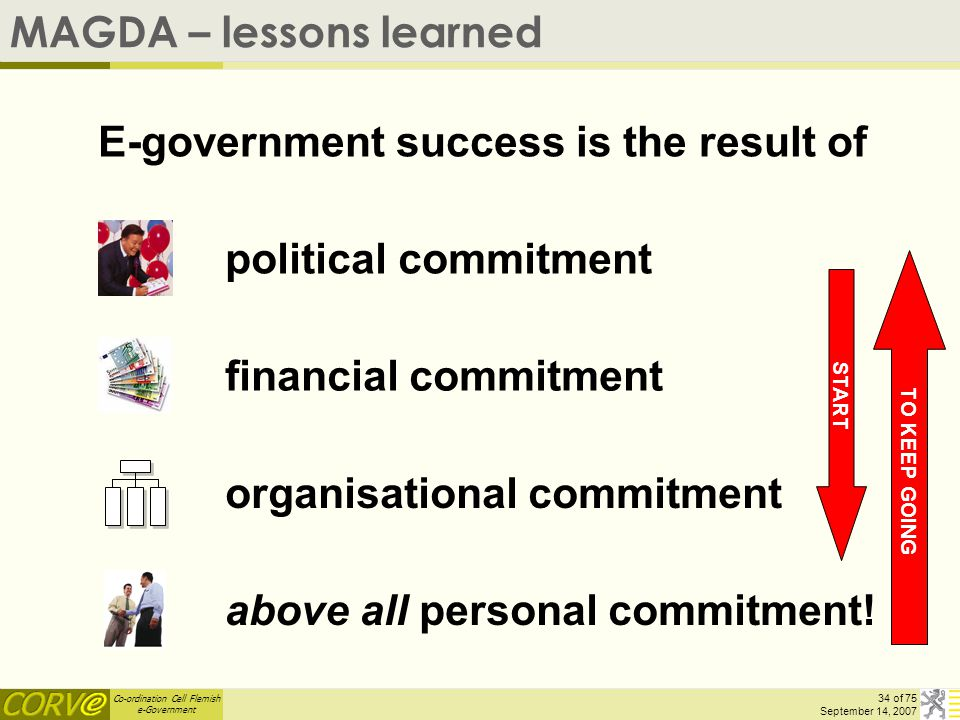 Co-ordination Cell Flemish e-Government 34 of 75 September 14, 2007 MAGDA – lessons learned E-government success is the result of political commitment