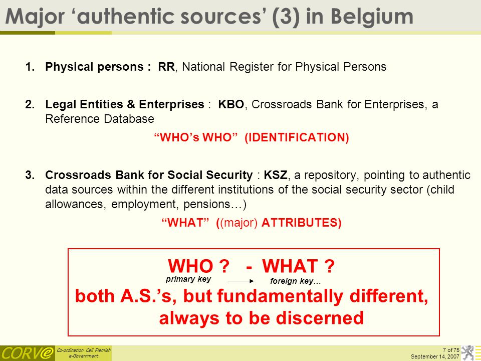 Co-ordination Cell Flemish e-Government 7 of 75 September 14, 2007 Major 'authentic sources' (3) in Belgium 1.Physical persons : RR, National Register