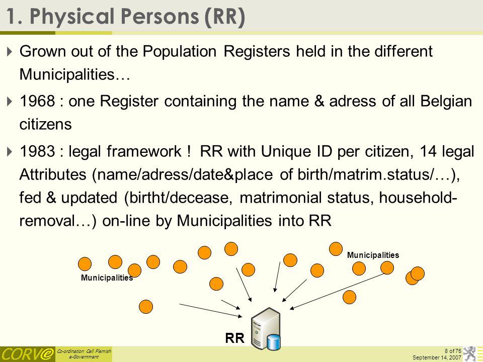Co-ordination Cell Flemish e-Government 29 of 75 September 14, 2007 Request for study-grant => family-composition  https://daf.vlaanderen.be/daf/index.jsp .