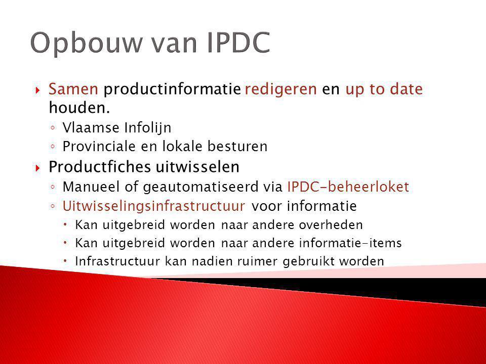  Samen productinformatie redigeren en up to date houden.