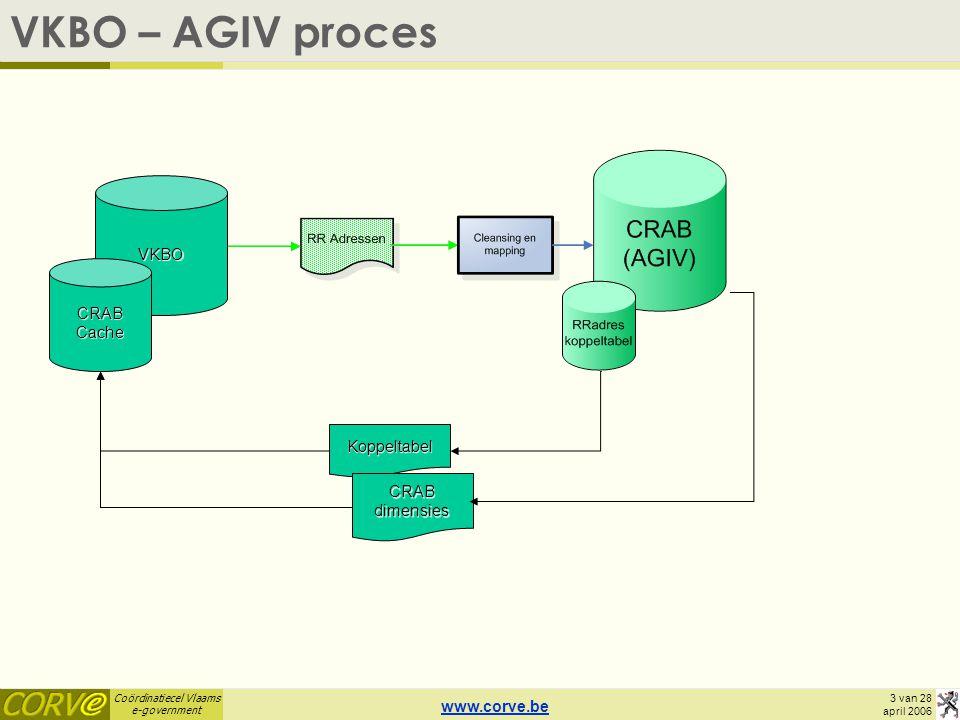 Coördinatiecel Vlaams e-government 3 van 28 april 2006 VKBO – AGIV procesVKBO CRABCache Koppeltabel CRABdimensies www.corve.be