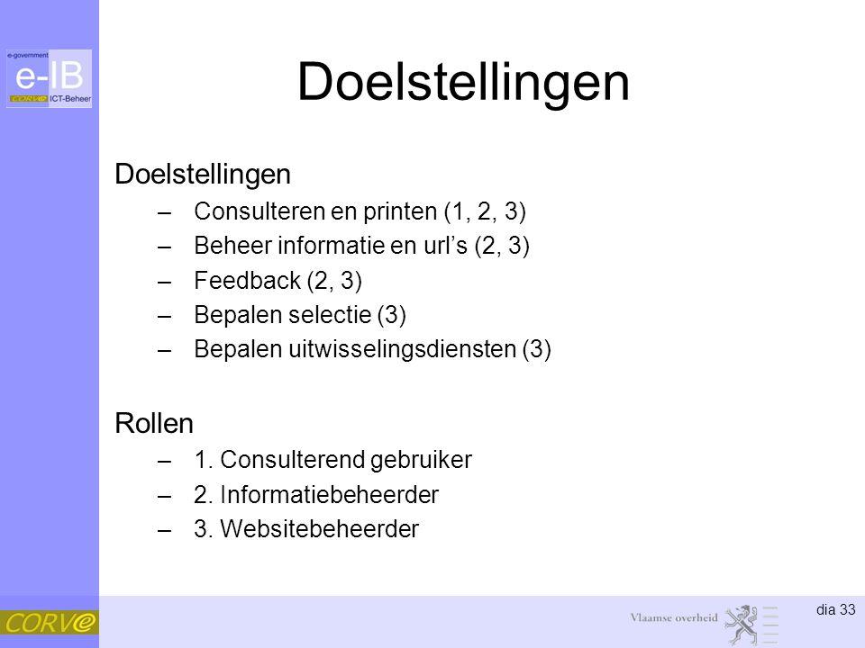 dia 33 Doelstellingen –Consulteren en printen (1, 2, 3) –Beheer informatie en url's (2, 3) –Feedback (2, 3) –Bepalen selectie (3) –Bepalen uitwisselingsdiensten (3) Rollen –1.