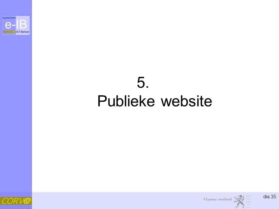 dia 35 5. Publieke website