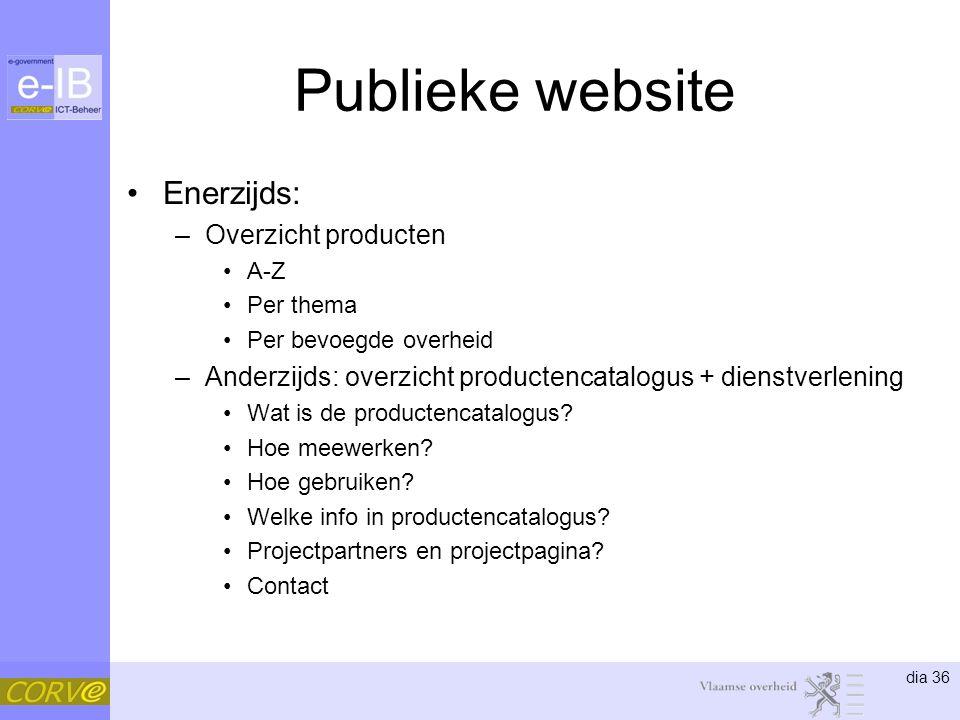 dia 36 Publieke website Enerzijds: –Overzicht producten A-Z Per thema Per bevoegde overheid –Anderzijds: overzicht productencatalogus + dienstverlening Wat is de productencatalogus.
