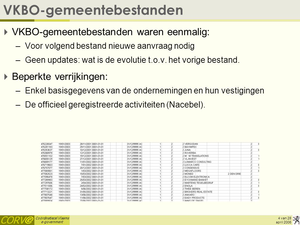 Coördinatiecel Vlaams e-government 5 van 28 april 2006 E-idee  E-ideeprogramma: –VKBO visualiseren: geo.