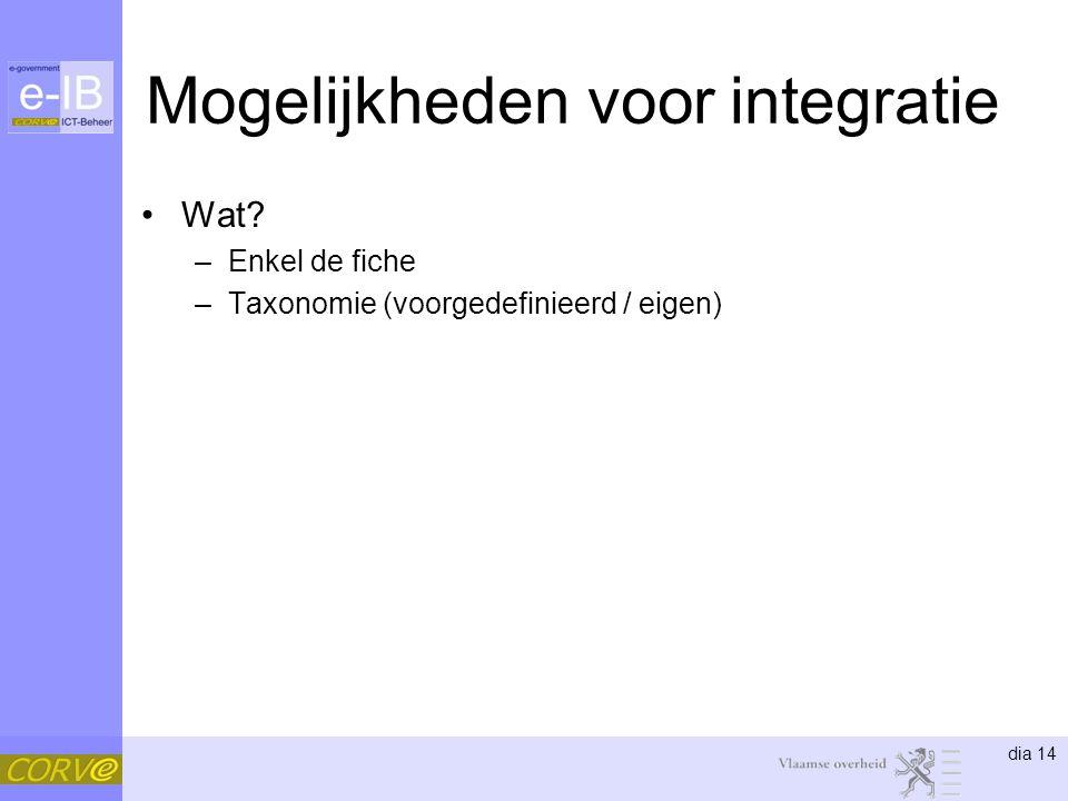 dia 14 Mogelijkheden voor integratie Wat –Enkel de fiche –Taxonomie (voorgedefinieerd / eigen)