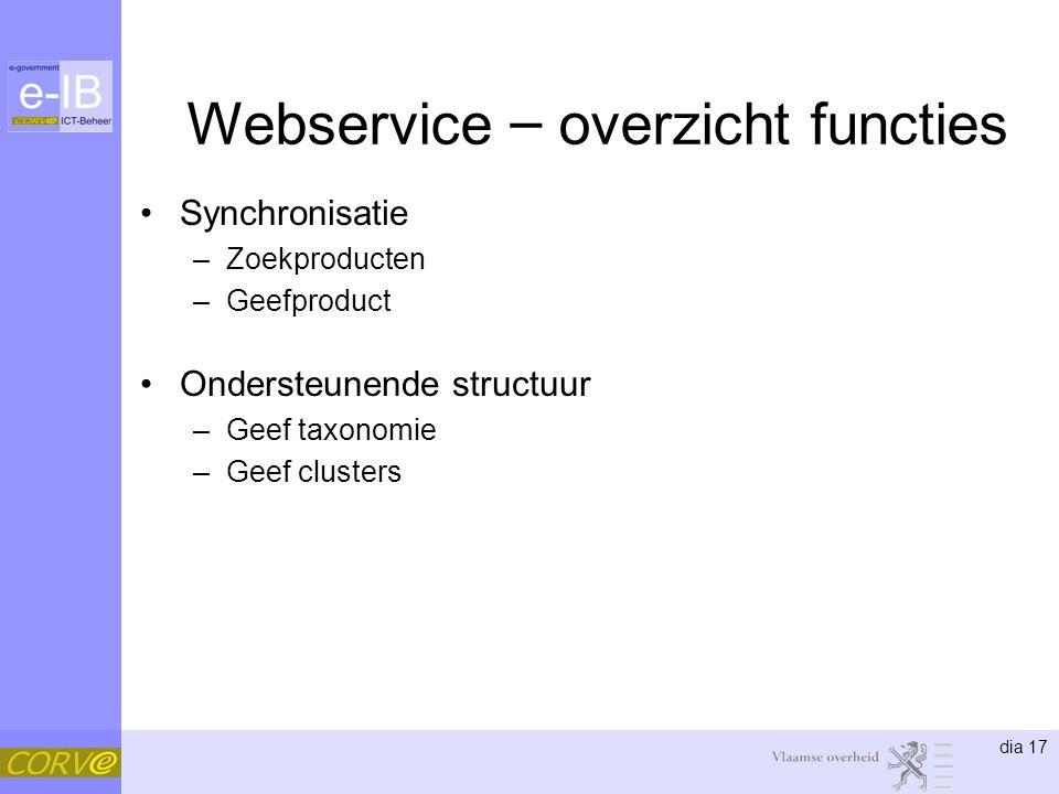 dia 17 Webservice – overzicht functies Synchronisatie –Zoekproducten –Geefproduct Ondersteunende structuur –Geef taxonomie –Geef clusters