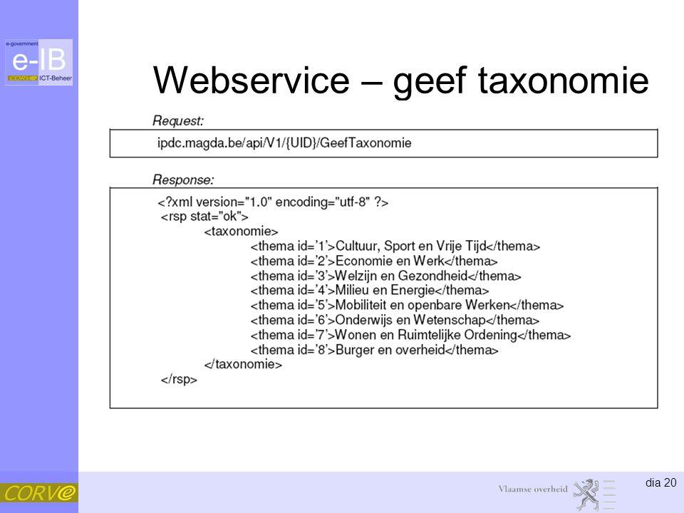 dia 20 Webservice – geef taxonomie