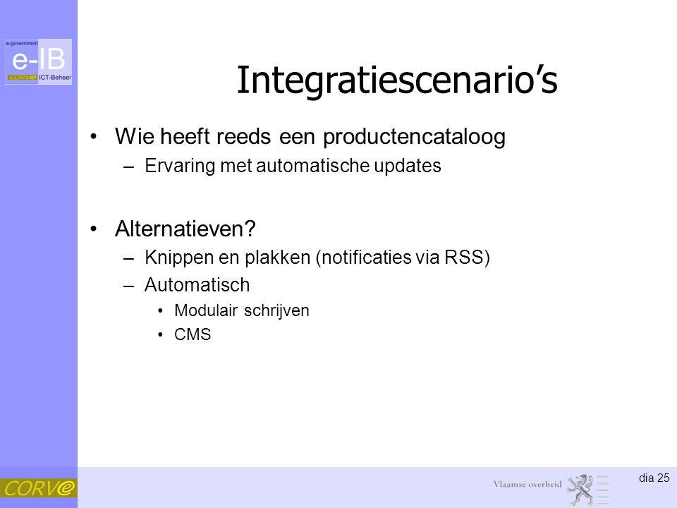 dia 25 Integratiescenario's Wie heeft reeds een productencataloog –Ervaring met automatische updates Alternatieven.