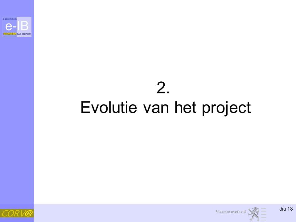 dia 18 2. Evolutie van het project