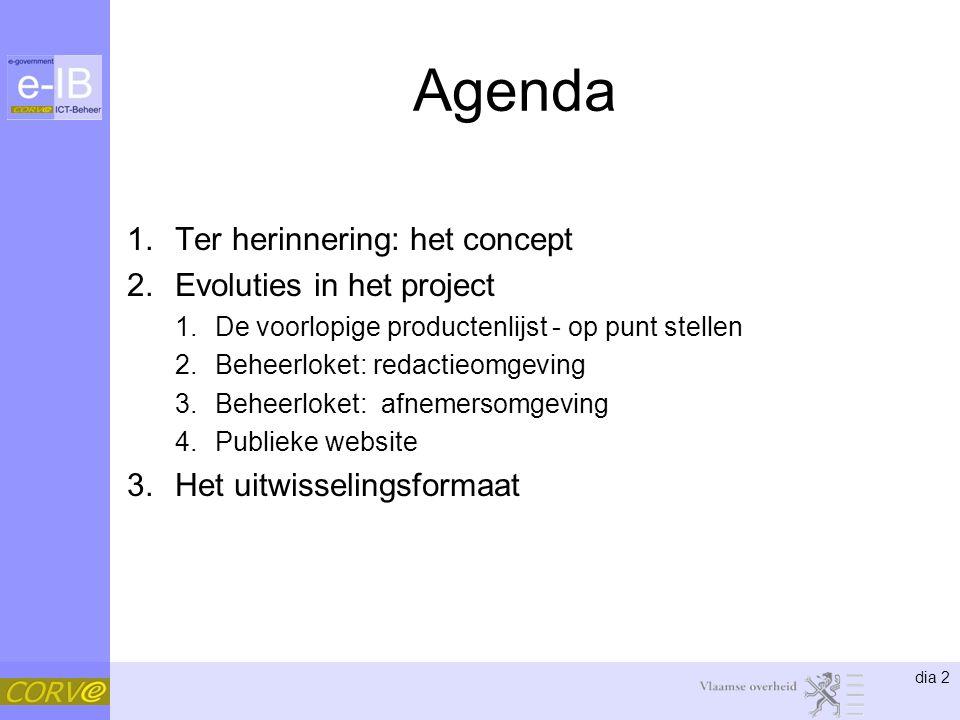 dia 2 Agenda 1.Ter herinnering: het concept 2.Evoluties in het project 1.De voorlopige productenlijst - op punt stellen 2.Beheerloket: redactieomgeving 3.Beheerloket: afnemersomgeving 4.Publieke website 3.Het uitwisselingsformaat