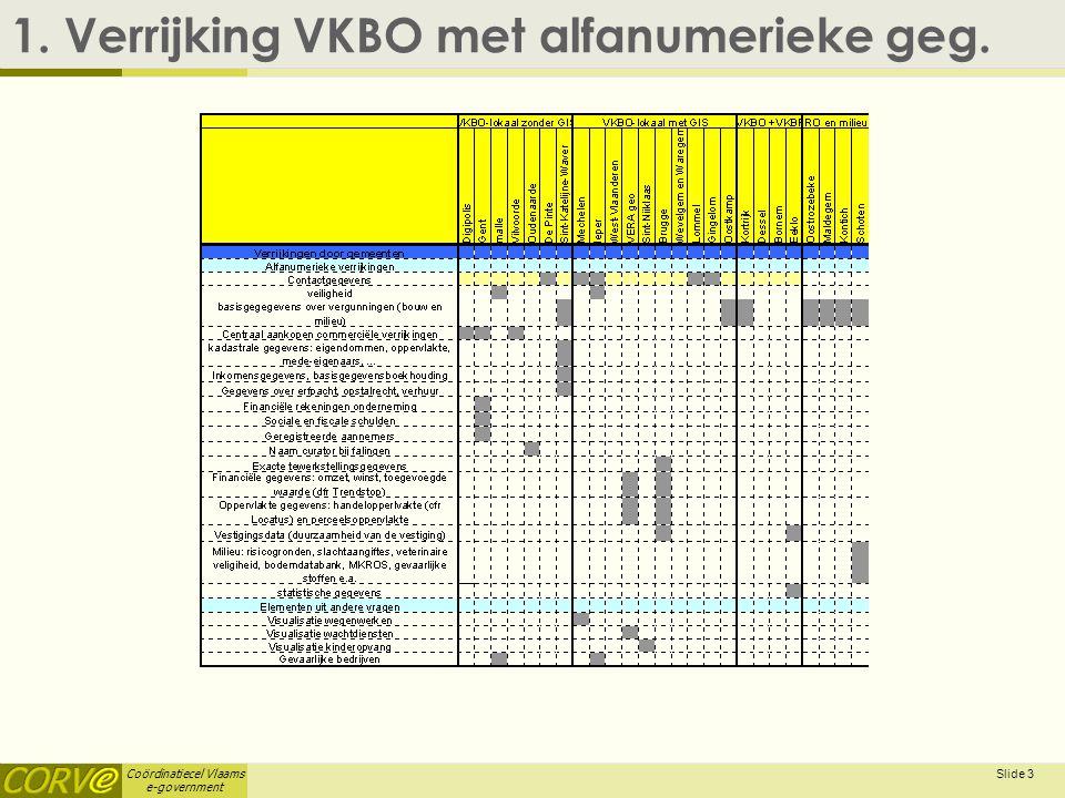 Coördinatiecel Vlaams e-government 1. Verrijking VKBO met alfanumerieke geg. Slide 3