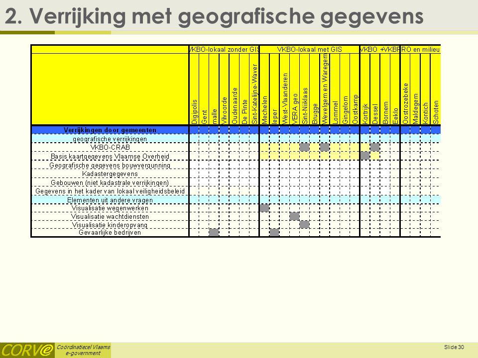 Coördinatiecel Vlaams e-government 2. Verrijking met geografische gegevens Slide 30