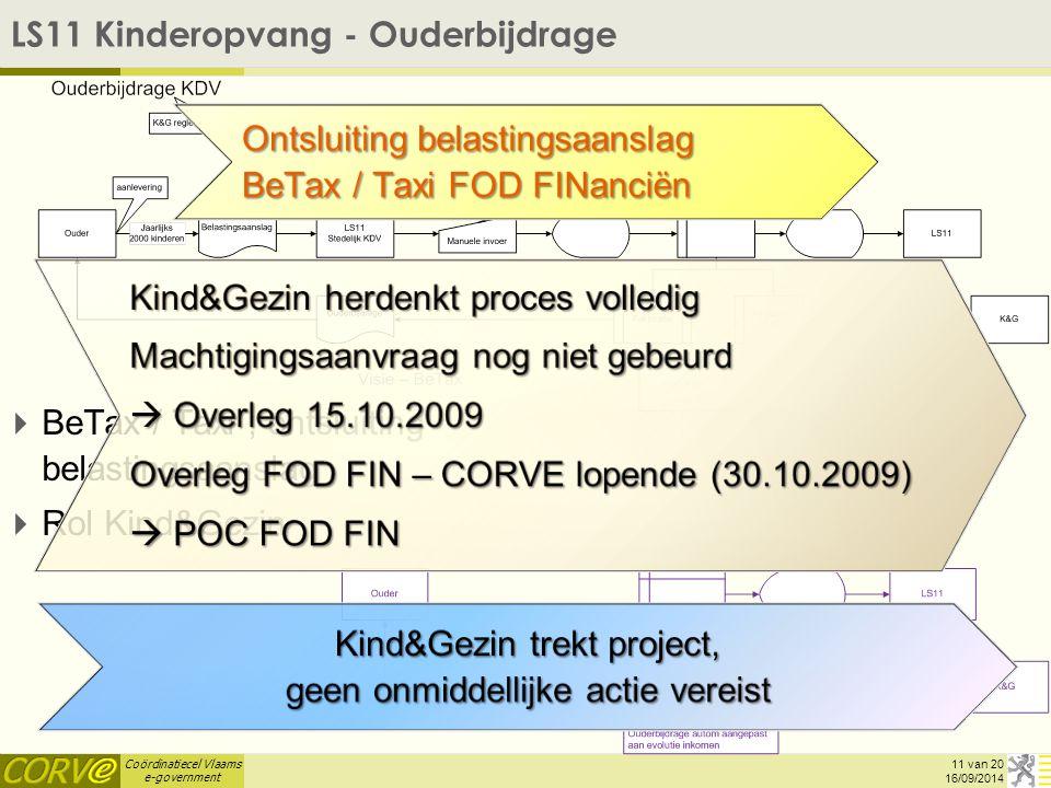 Coördinatiecel Vlaams e-government LS11 Kinderopvang - Ouderbijdrage   BeTax / Taxi ; ontsluiting belastingsaanslag   Rol Kind&Gezin 16/09/2014 11