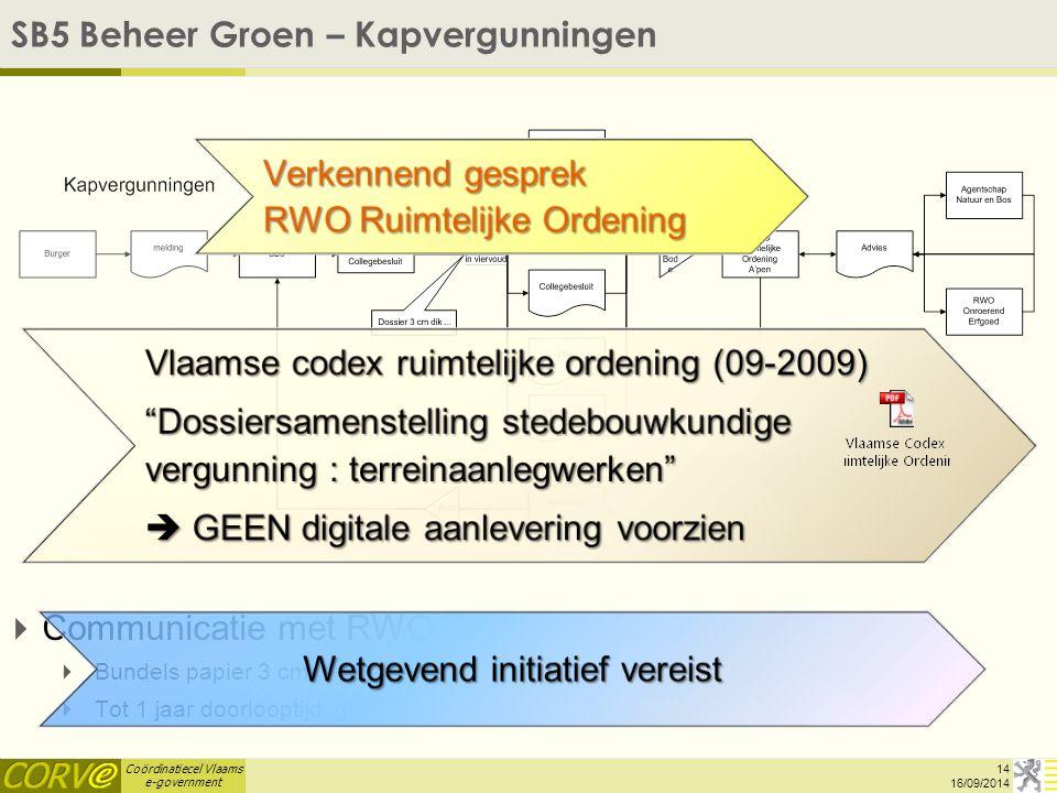 Coördinatiecel Vlaams e-government SB5 Beheer Groen – Kapvergunningen   Communicatie met RWO Ruimtelijke Ordening   Bundels papier 3 cm, 4-voud, i