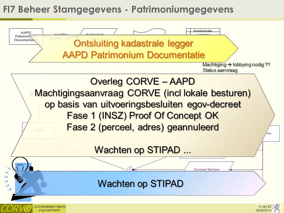 Coördinatiecel Vlaams e-government FI7 Beheer Stamgegevens – Ondernemingsgegevens 16/09/2014 15 van 20