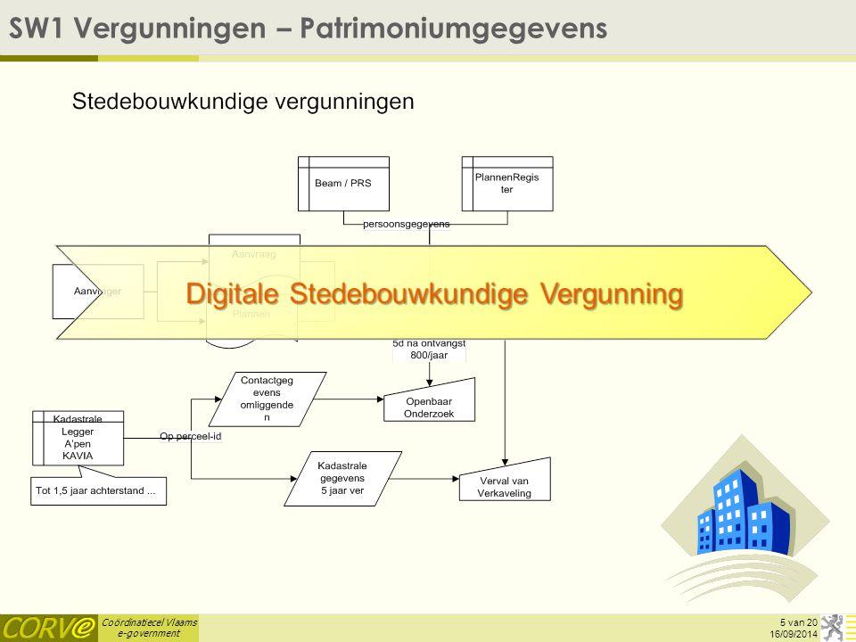 Coördinatiecel Vlaams e-government SZ8 Trajectbegeleiding - Inburgering   Bepaling doelgroep trajectbegeleiding   Integratie met – –Huizen van het Nederlands – –VDAB – –Sociale Huisvestingsmaatschappij Gewestelijke materie.