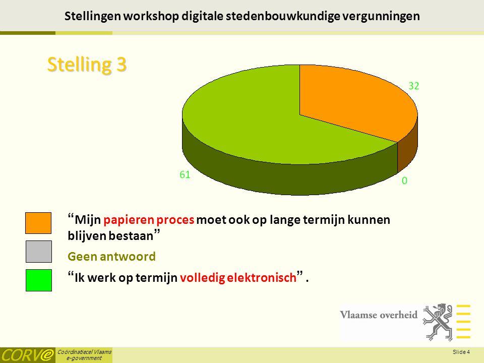 Coördinatiecel Vlaams e-government Slide 5 Stellingen workshop digitale stedenbouwkundige vergunningen Stelling 4 De grootste winst is te halen bij het elektronisch opslaan van plannen Geen antwoord De grootste winst ligt bij het opslaan van de niet-plan gegevens over de aanvraag .
