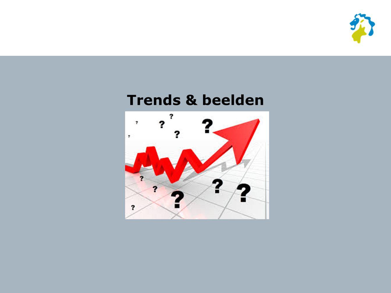 Trends & beelden