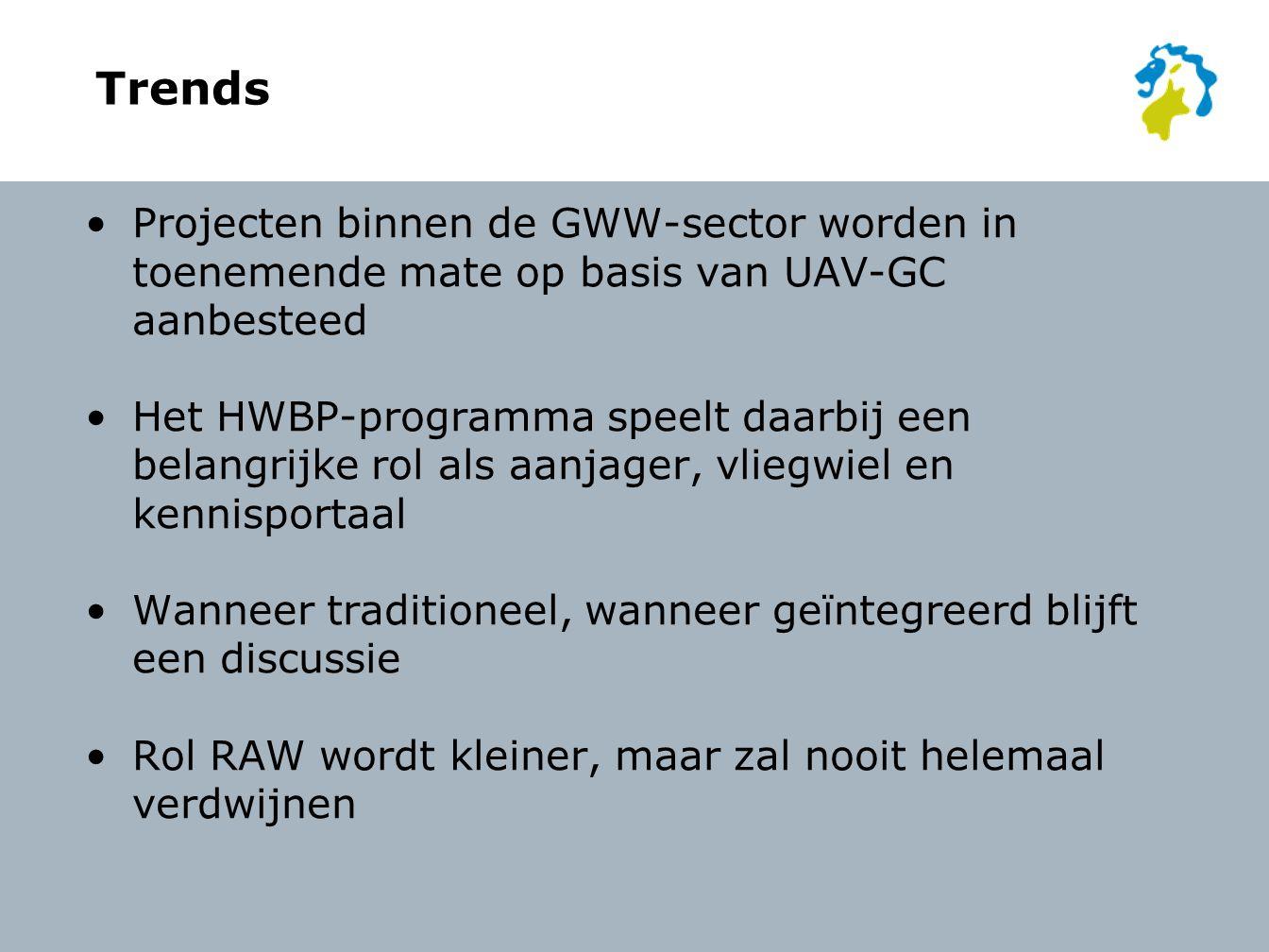 Trends Projecten binnen de GWW-sector worden in toenemende mate op basis van UAV-GC aanbesteed Het HWBP-programma speelt daarbij een belangrijke rol als aanjager, vliegwiel en kennisportaal Wanneer traditioneel, wanneer geïntegreerd blijft een discussie Rol RAW wordt kleiner, maar zal nooit helemaal verdwijnen