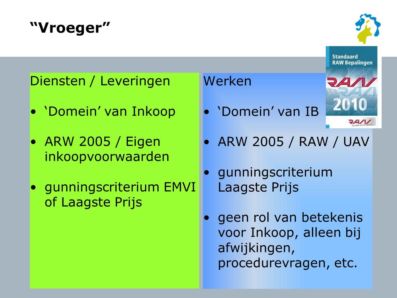 Vroeger Diensten / Leveringen 'Domein' van Inkoop ARW 2005 / Eigen inkoopvoorwaarden gunningscriterium EMVI of Laagste Prijs Werken 'Domein' van IB ARW 2005 / RAW / UAV gunningscriterium Laagste Prijs geen rol van betekenis voor Inkoop, alleen bij afwijkingen, procedurevragen, etc.