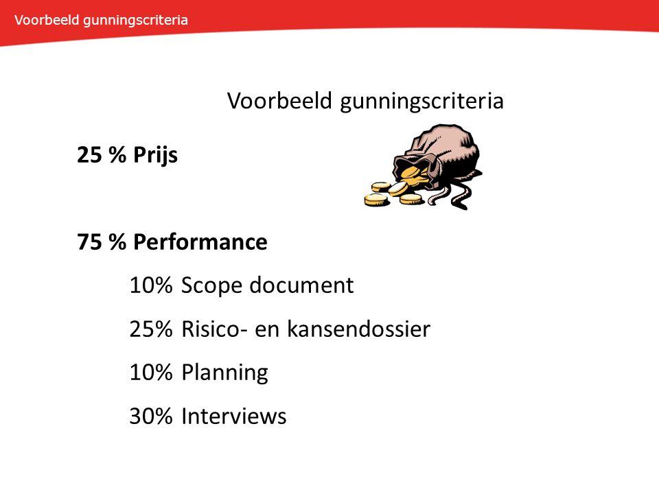 Voorbeeld gunningscriteria 25 % Prijs 75 % Performance 10%Scope document 25%Risico- en kansendossier 10%Planning 30%Interviews