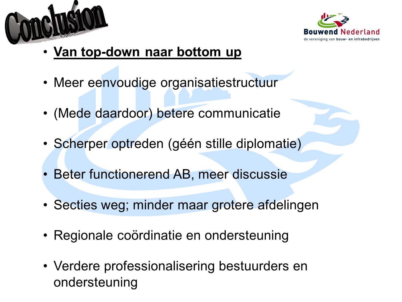Afd.Brabant Zuid-Oost 101 Leden Afd. Brabant Noord-Oost 45 Leden Afd.